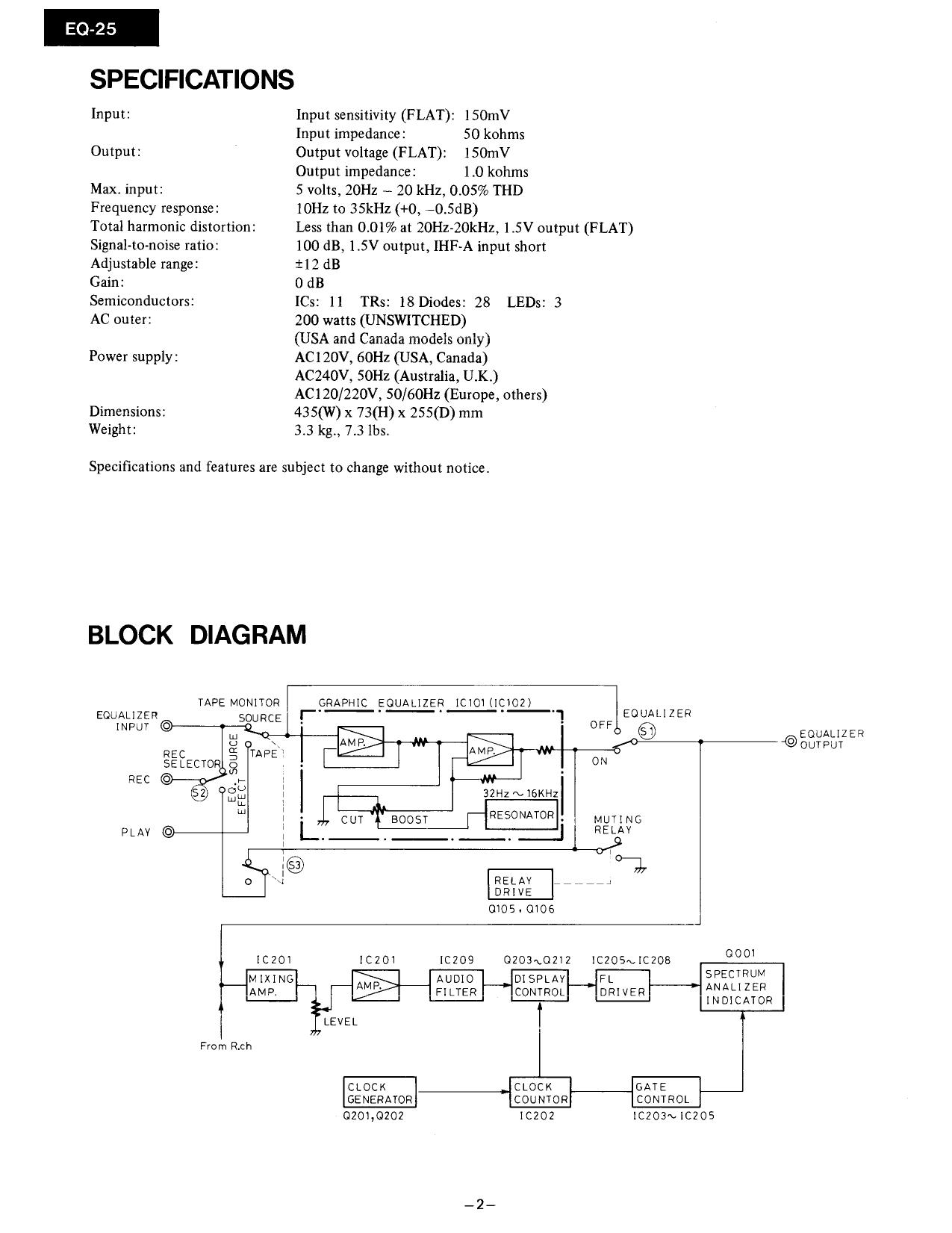Onkyo Eq25 Wiring Diagram Schematic Diagrams 3 Way Switch Block Automotive U2022 Electrical For Dummies